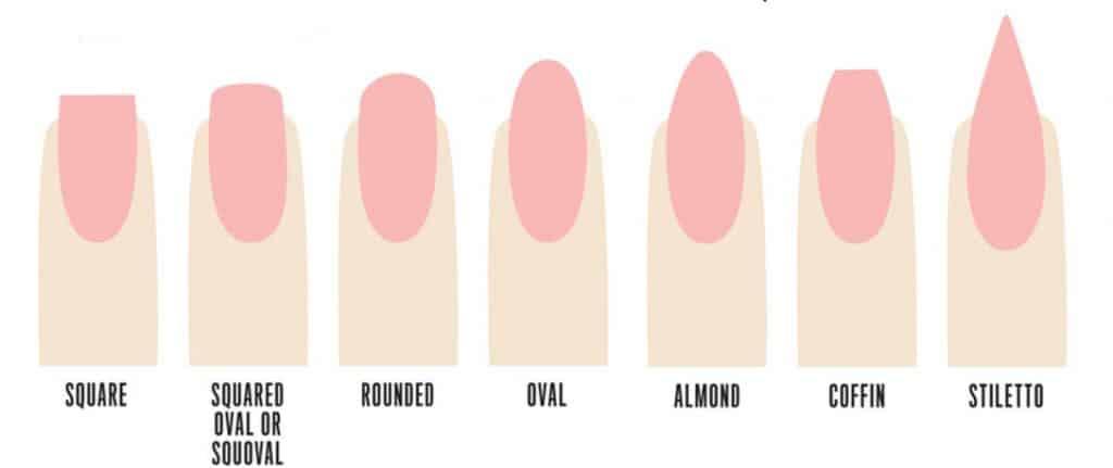 Formas de uñas acrílicas